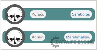 Kullanıcının paylaştığı son konu